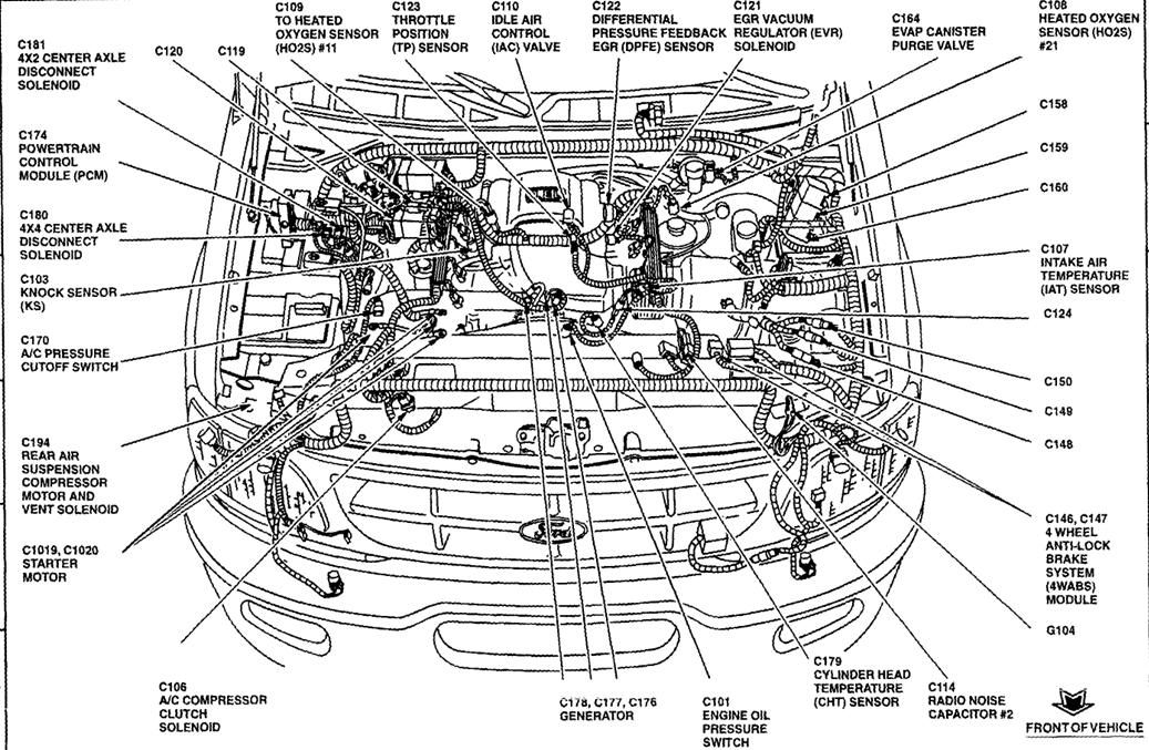 99 ford f 150 4 6l romeo wiring harness diagram html autos weblog