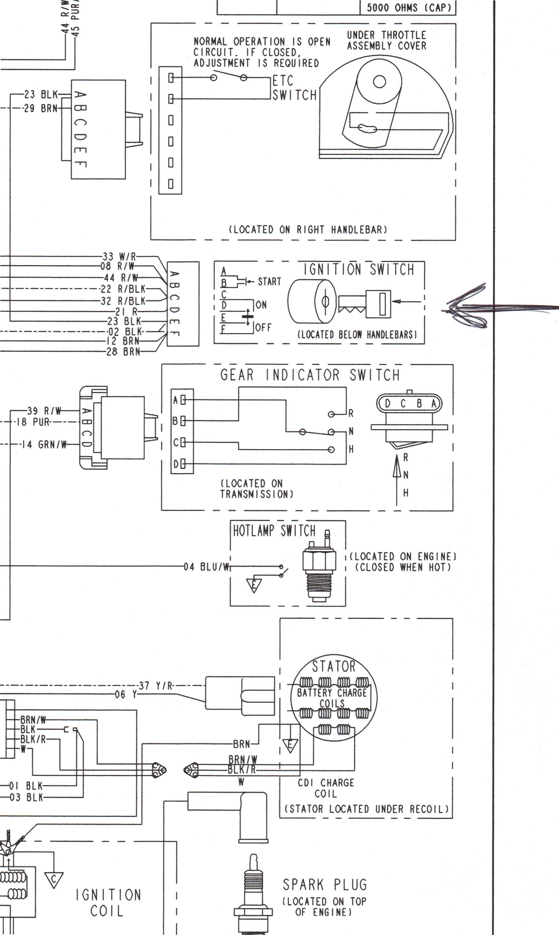 Free Polaris Wiring Diagram Great Design Of 2002 600 Classic Trail Boss 250 1991 Get Sportsman 700 Ignition