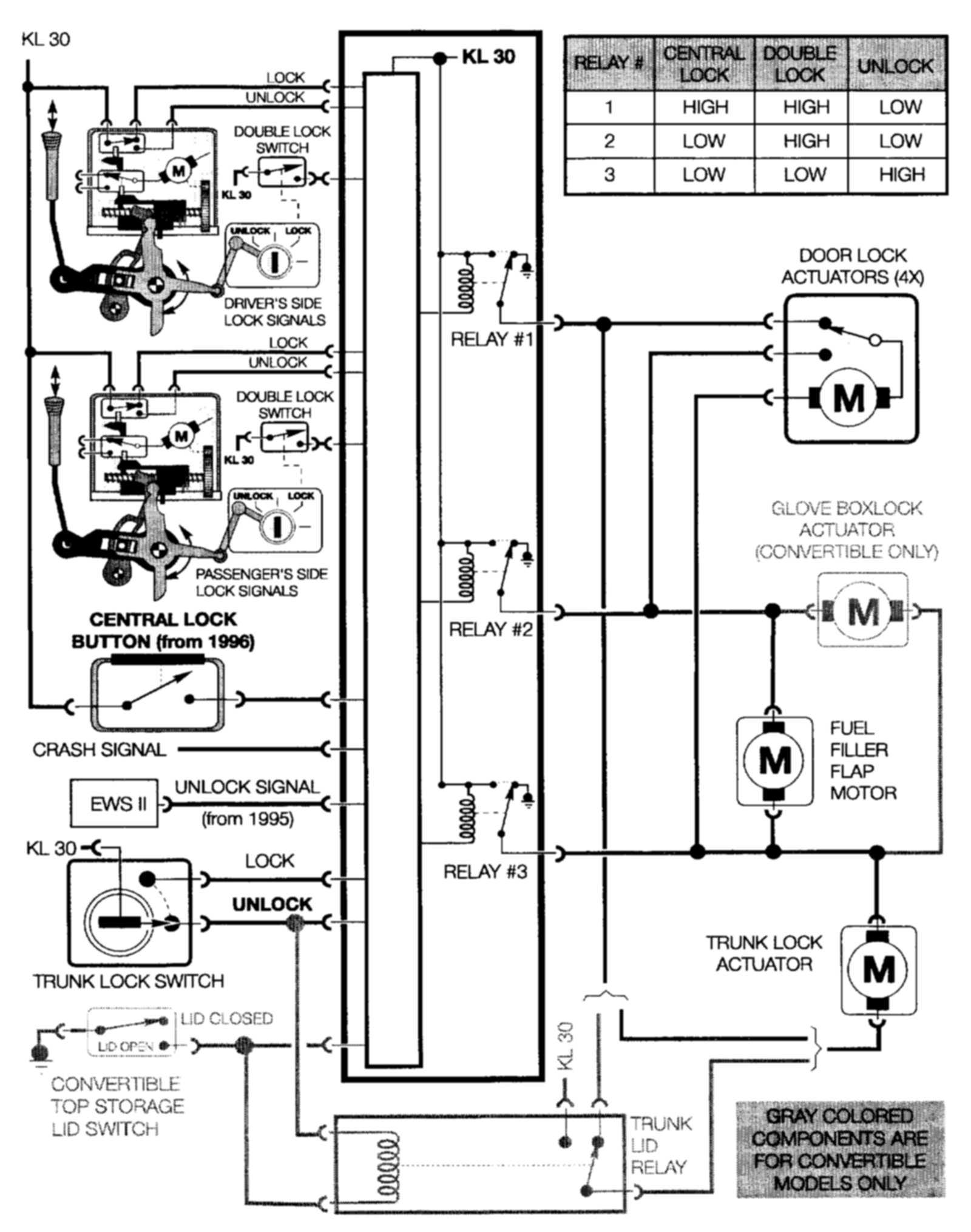 bmw e window wiring diagram 1998 e36 diagrams  bmw  auto
