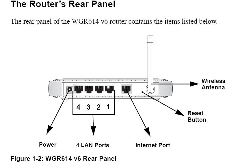 i have lost wireless network through my netgear router any graphic