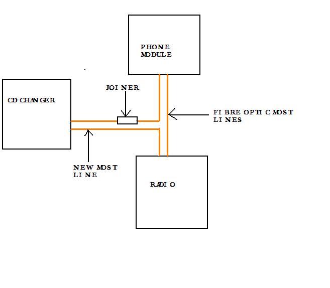 20 Most Recent Jensen Xa4200 Car Audio Amplifier Questions Answers