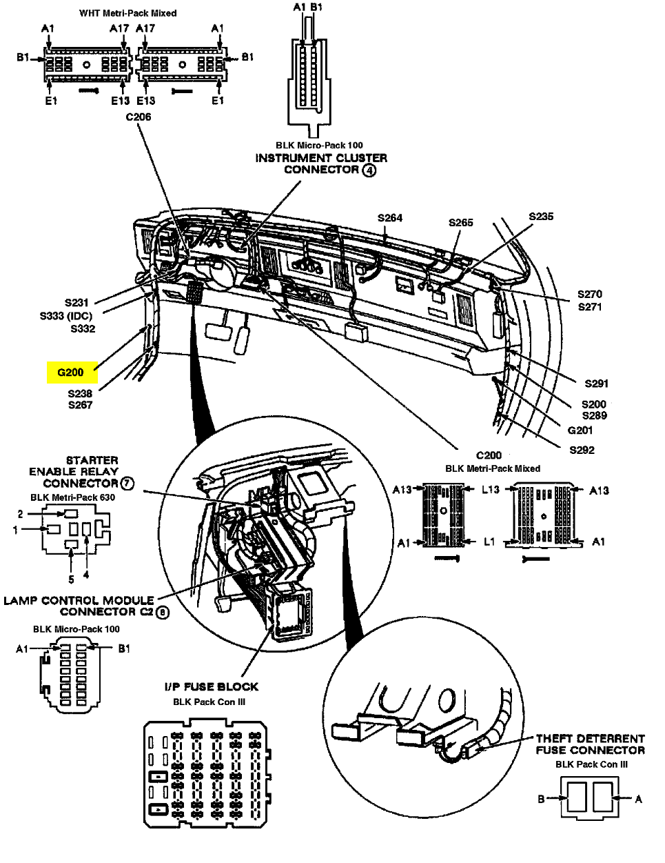 Where Is The Ground Connection For The Fuel Pump Harness On A 1994 Buick Park Ave  I Believe It
