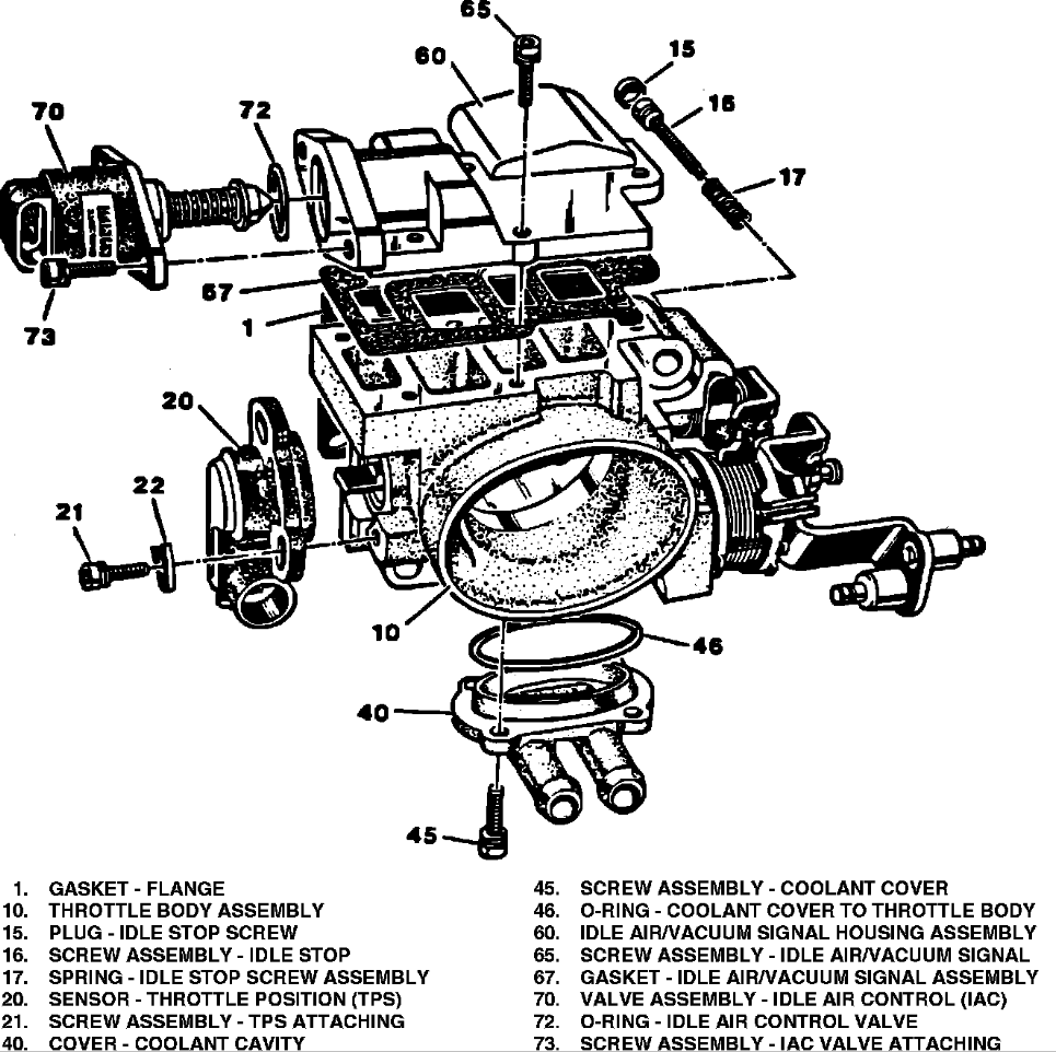 94 s10 2 wiring diagram  94  free engine image for user