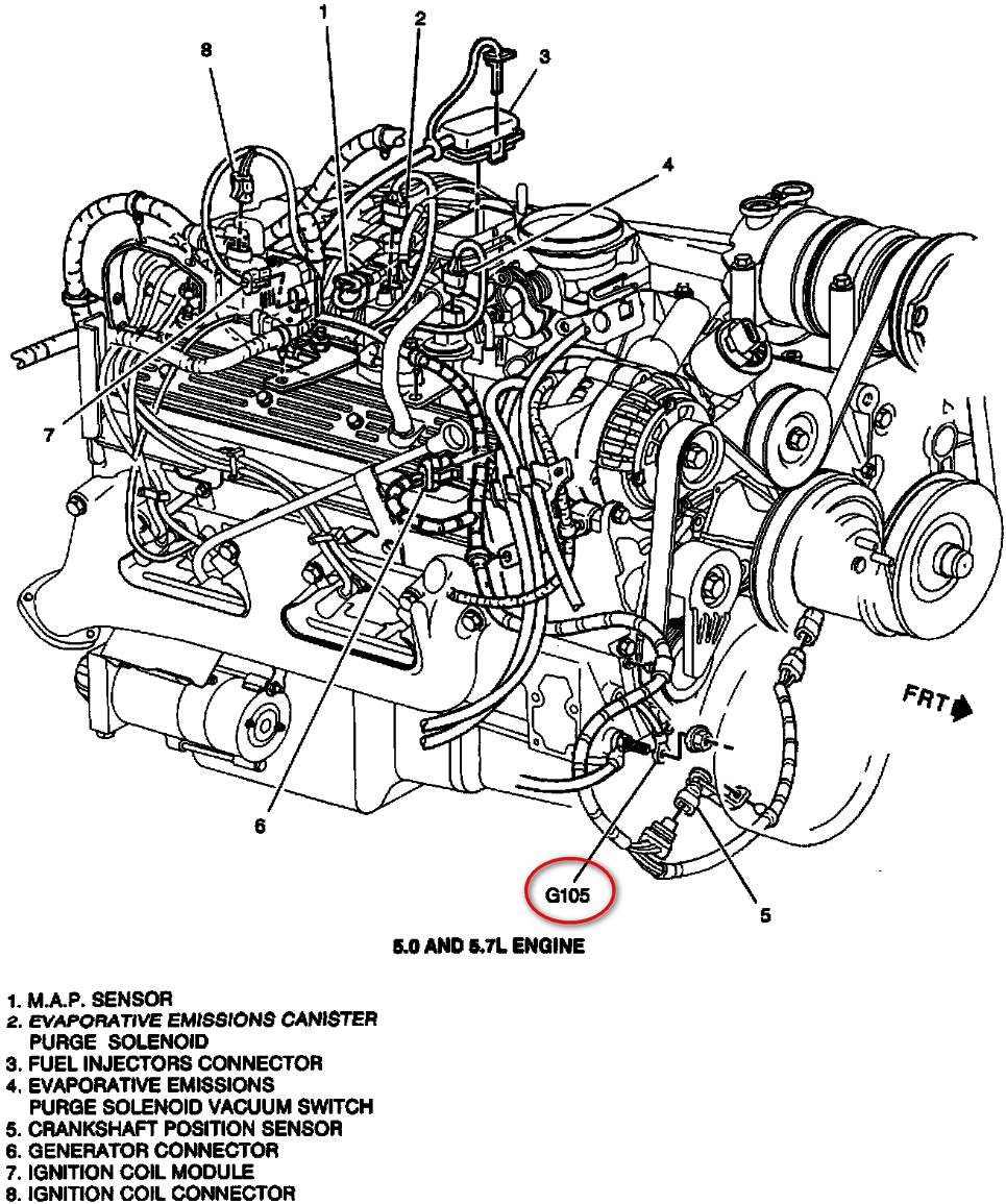 EFI 20Swap 20  20Wiring further Chevy K2500 Wiring Diagram furthermore Chevy 4 8 Liter V8 Engine Diagram further Can Return Line Leak Cause Hard Starting 188130 moreover Curso Cajas Empaque Monos Canastas Decoradas Moldes Imprimir P 312. on 1998 chevy 1500 5 7 crankshaft sensor wiring diagram