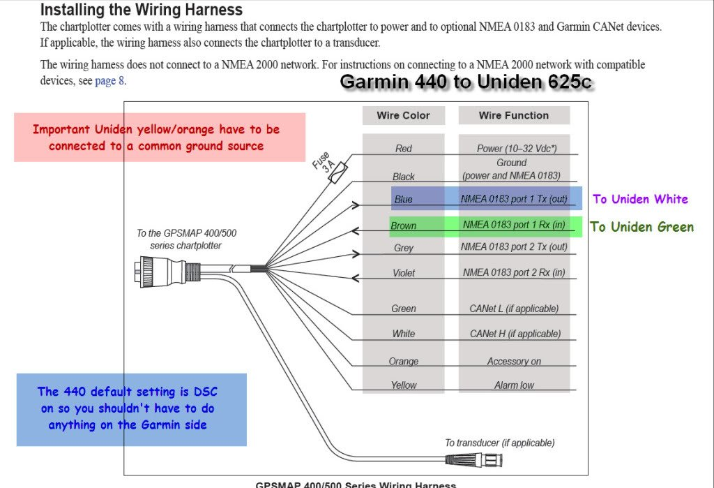 garmin 696 wiring diagram garmin image wiring diagram garmin gpsmap wiring diagram garmin wiring diagrams cars on garmin 696 wiring diagram