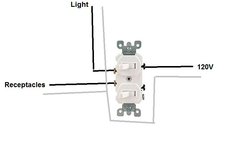 Switch to outlet wiring diagram get free image about