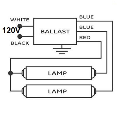 how to wire fluorescent lights in series diagram how 4 bulb fluorescent light fixture wiring diagram jodebal com on how to wire fluorescent lights in
