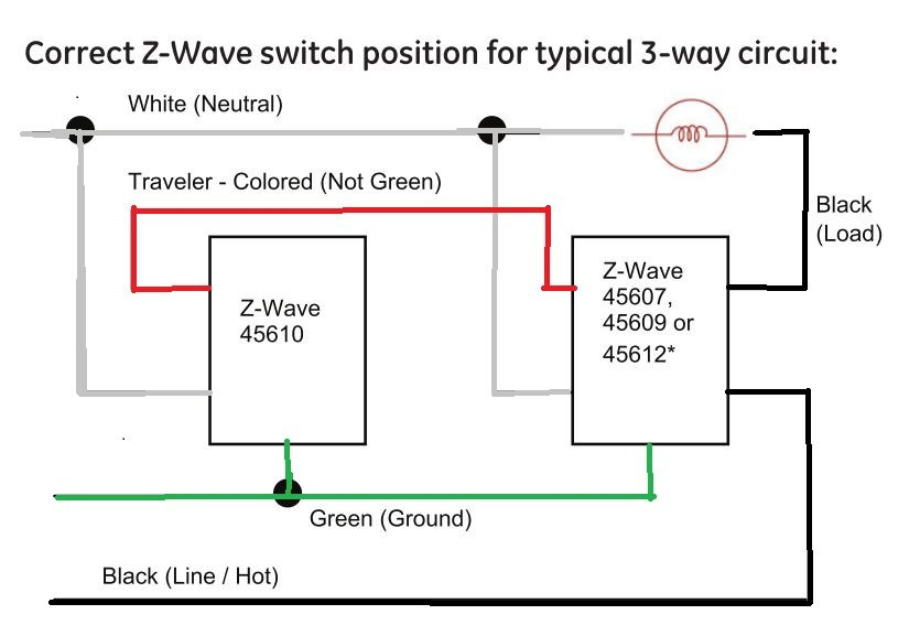 z wave schematic – readingrat, Wiring schematic