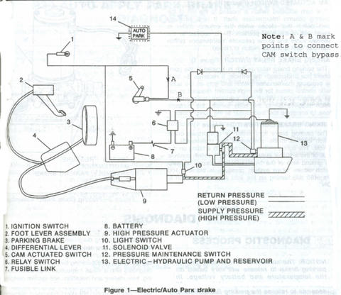 four winds motorhome wiring diagram four way dimmer wiring diagram three way switch with maestro we recently purchased a 1995 four winds chevy motorhome ...