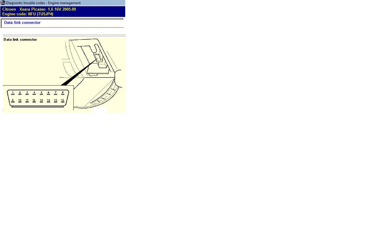 Download citroen xsara fuse box diagram