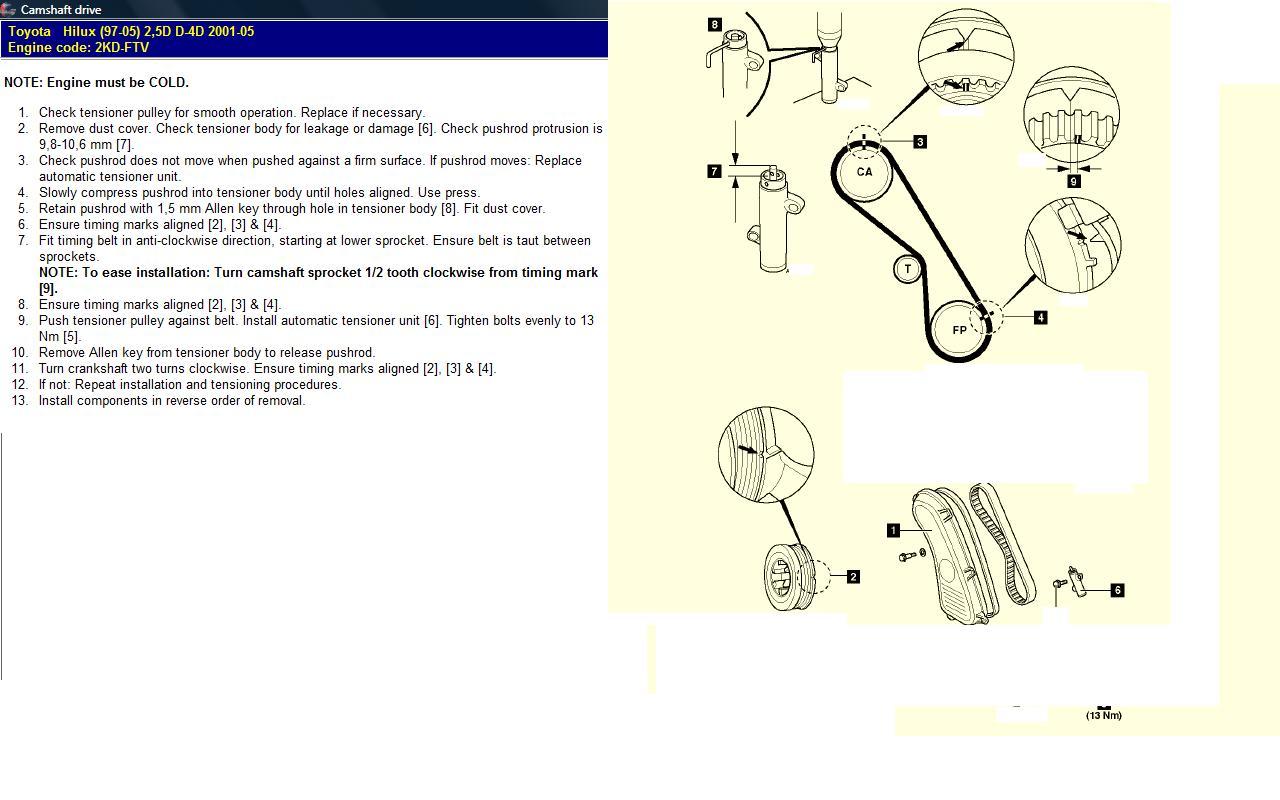 Toyota Hilux Timing Belt – Fondos de Pantalla