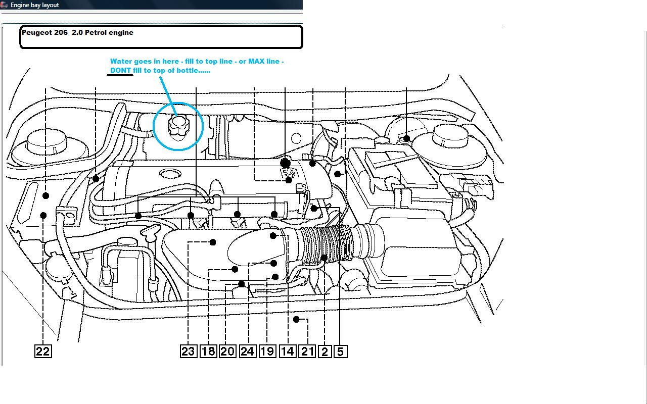 peugeot 307 engine diagram  u2013 motorcycle image idea