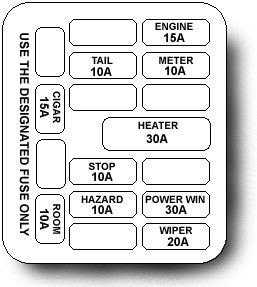 Fuse Box Mazda Mx5 Mk1 - Wiring Diagram Post