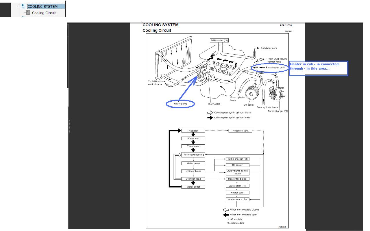 electrical wiring diagram oil pump with 48t12 Nissan Navara D40 Heater Pump Navara D40 on Electric Radiator Heater further odicis furthermore Rb20det Wiring Guide For Dummies furthermore Bmw E28 535i Wiring Diagram additionally Viewtopic.