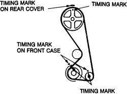 B F F Ff on 2001 Mitsubishi Galant Timing Marks
