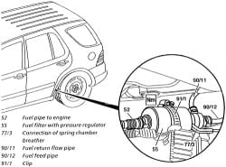 ml 320 fuel filter location 0 2 ml 320 fuel filter