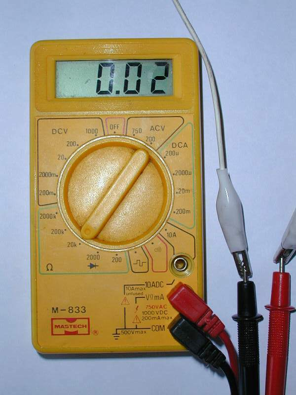 Wiggy Voltage Tester Leads : I have an light european chandelier that was re wired