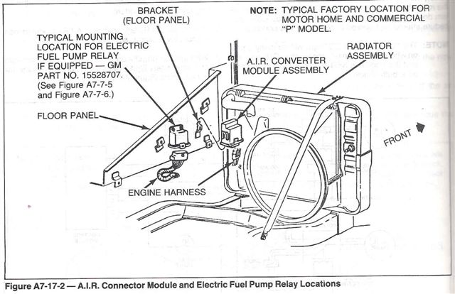 fuel pump relay location 1991 corvette  fuel  free engine