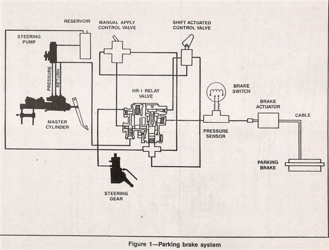 93 fleetwood engine diagram  93  get free image about