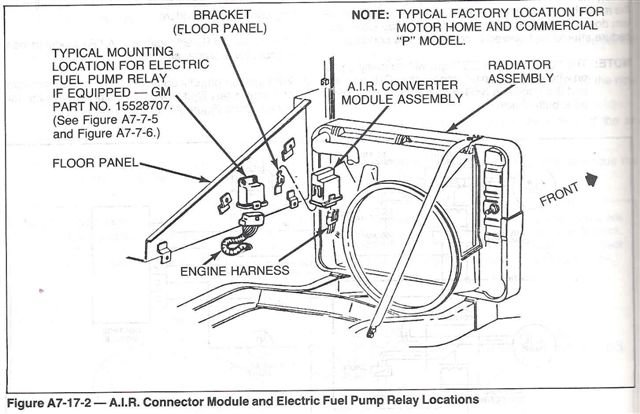 Where\'s the Chevy P30 fuel pump relay?