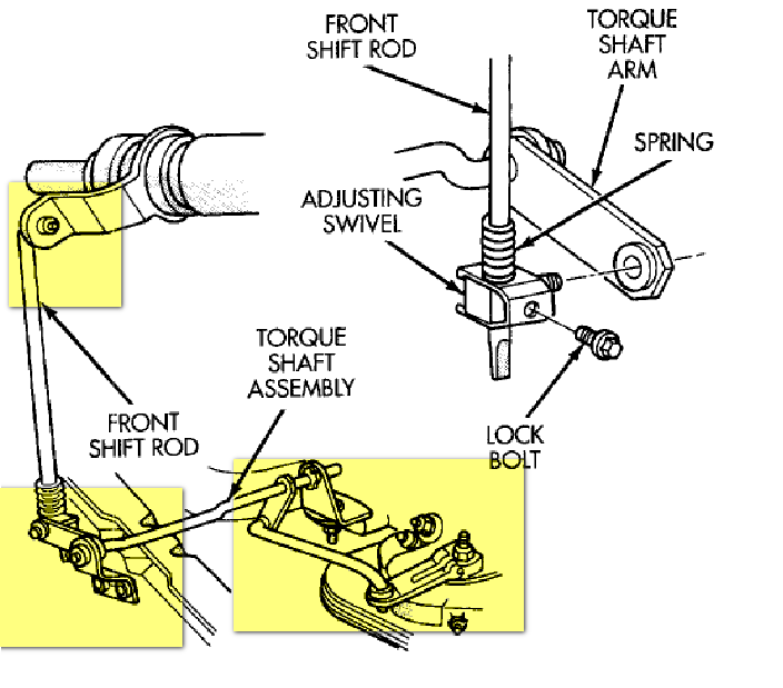 98 ford taurus wiring diagram