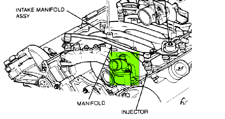 dodge intrepid alternator location get free image about wiring diagram. Black Bedroom Furniture Sets. Home Design Ideas
