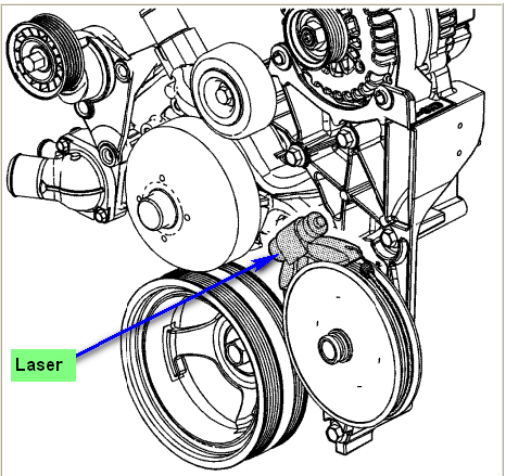 Buick Lesabre 1997 Buick Lesabre Putting Serpentine Belt On as well Evap Purge Valve Location 2011 Ford F150 together with Gm 3 8 Engine Diagram in addition Buick Century Ke Line Diagram likewise Buick 3 8 Engine Diagram. on 1997 buick lesabre engine mount diagram