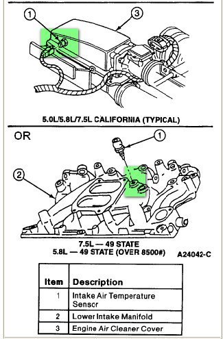 Oil Filter Location On 2004 Chevy Trailblazer besides 2003 Chevy Impala Pcv Valve Location in addition Chevy 6 0 Crank Sensor Location in addition 2005 Hyundai Tucson Transmission Oil Cooler Diagram together with 4w248 Buick Enclave Cxl Replace Crankshaft Sensor. on camshaft position sensor location 2003 gmc
