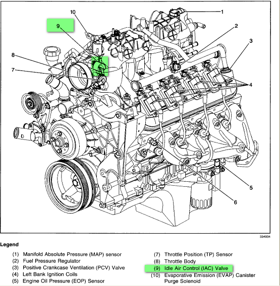 98 Ford Ranger Vacuum Hose Diagram on 3800 Series 2 Engine Diagram