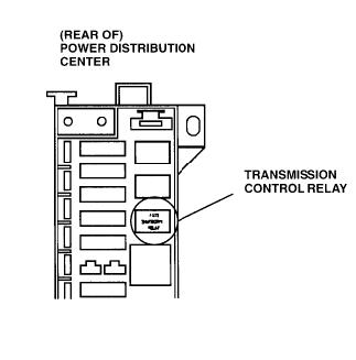Dodge Dakota Blower Motor Resistor Wiring Harness together with 2001 Chrysler Concorde Engine Diagram besides Scanner Location Chrysler Lhs in addition Jeep Cherokee Crank Sensor Location likewise Bad Powertrain Control Module. on intrepid transmission control module location