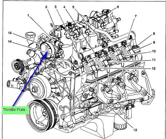 Ford 4 6 Liter Engine Throttle Body Cleaning additionally 2012 Chevy Traverse Engine Diagram together with Coolant sensors as well Smokey Yunick E2 80 99s Hot Vapor Fiero 51 Mpg And 0 60 In Less Than 6 Seconds likewise Chevrolet 4 3l V6 Engine Diagram. on 2014 silverado v6 engine specs