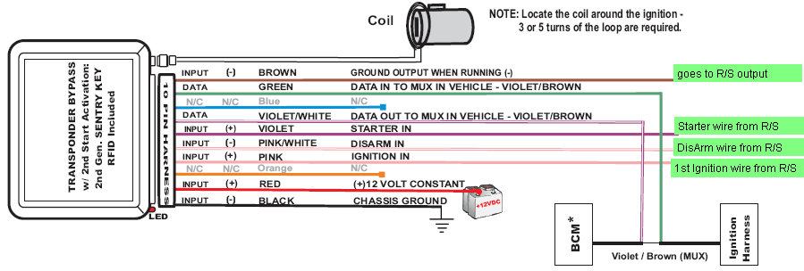 wiring diagrams for remote starters ireleast info remote start wiring remote image wiring diagram wiring diagram