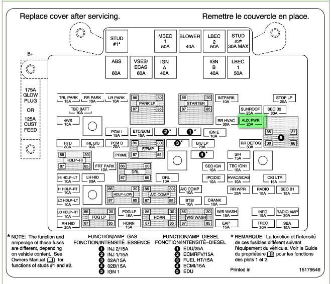 Volvo 780 Fuse Box Volvo 780 Transmission Wiring Diagram