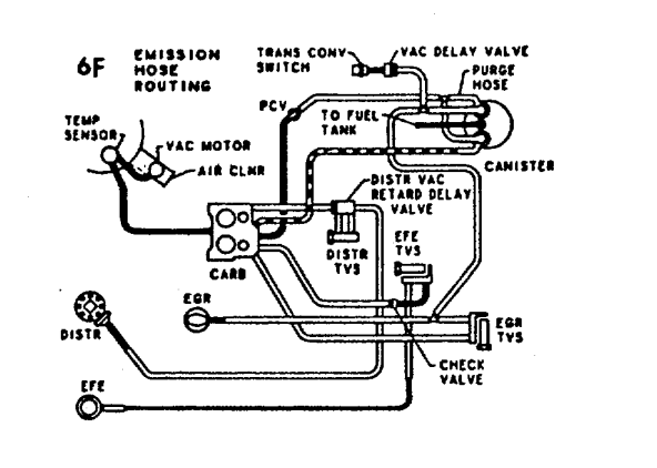 chevrolet el camino i am looking for a vacuum circuit diagram v