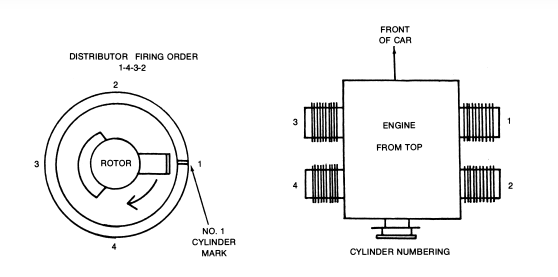 1600 Ford Pinto Engine Firing Order