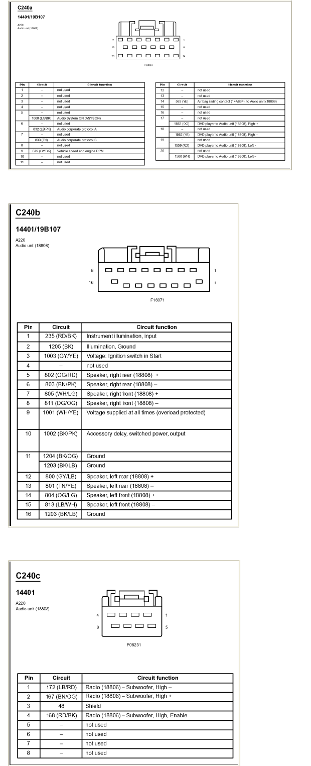 Ford Explorer Radio Wiring Diagrams Diagram Color Code 1998 2002 Stereo Are Here