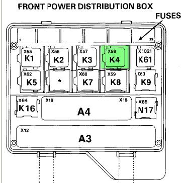 similiar 1990 bmw 325i fuse box diagram keywords 1990 bmw 325i fuse box diagram under the hood