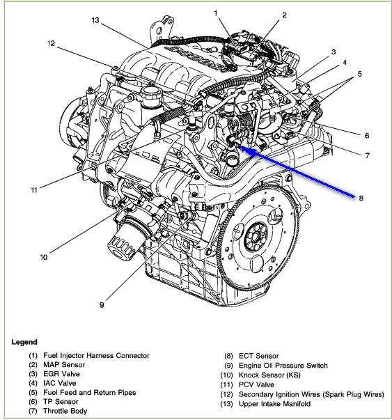 1997 Chevrolet Venture Passenger Transmission: 2000 Chevy Venture Van Radiator Fans Stopped Working Where
