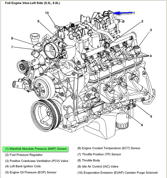 07 Chevy Tahoe 5 3 Engine Diagram on 2007 suburban radio wiring diagram