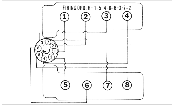 i need a diagram and firing order for the spark plug order
