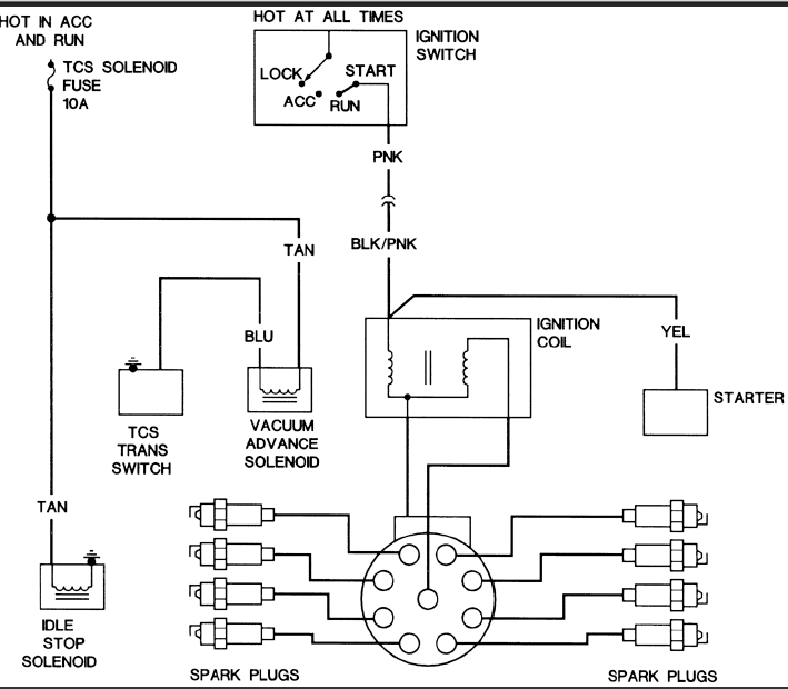 watch more like gm ignition switch wiring 1974 chevy ignition switch wiring diagram on gm ignition switch wire