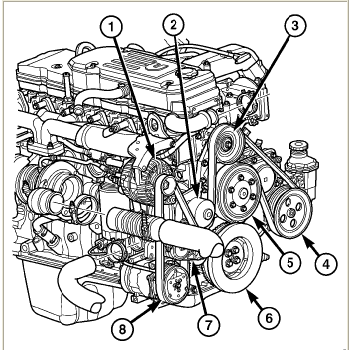 Cummins Pulley Diagram