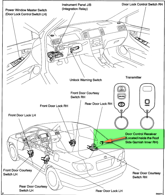 Does The 2003 Corolla Already Have Door Lock Actuators To Add  Program A Key Fob For It  How Do I