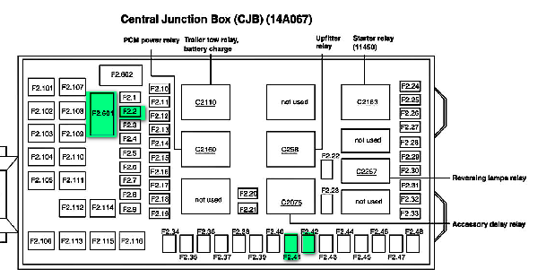 2011 ford f350 sel fuse box  ford  auto fuse box diagram