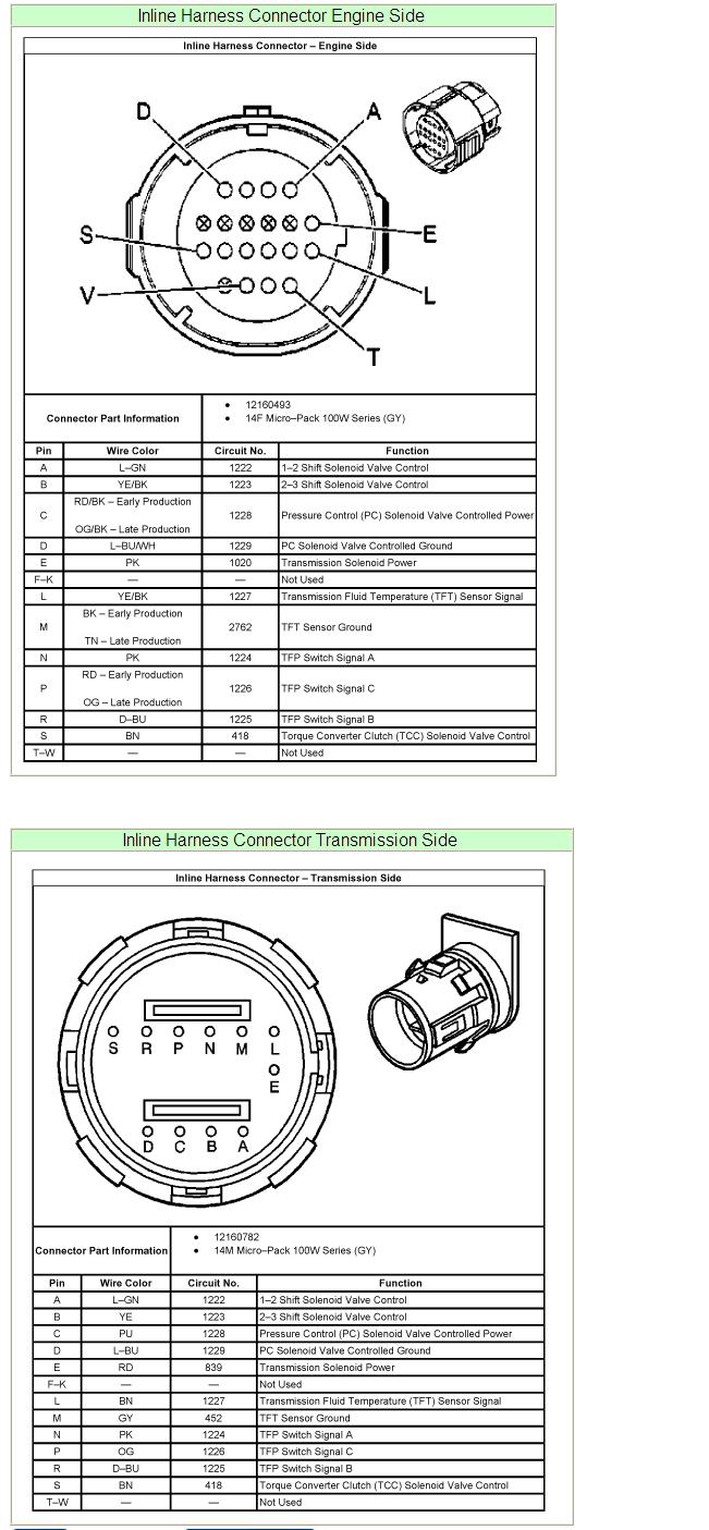Club Car Wiring Diagram Likewise Club Car Wiring Diagram On 1994 Club