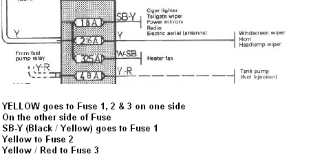 2011 09 01_161954_fusev volvo 240 alternator wiring diagram wiring diagrams readingrat net 92 Volvo 240 Fuse Box at bayanpartner.co