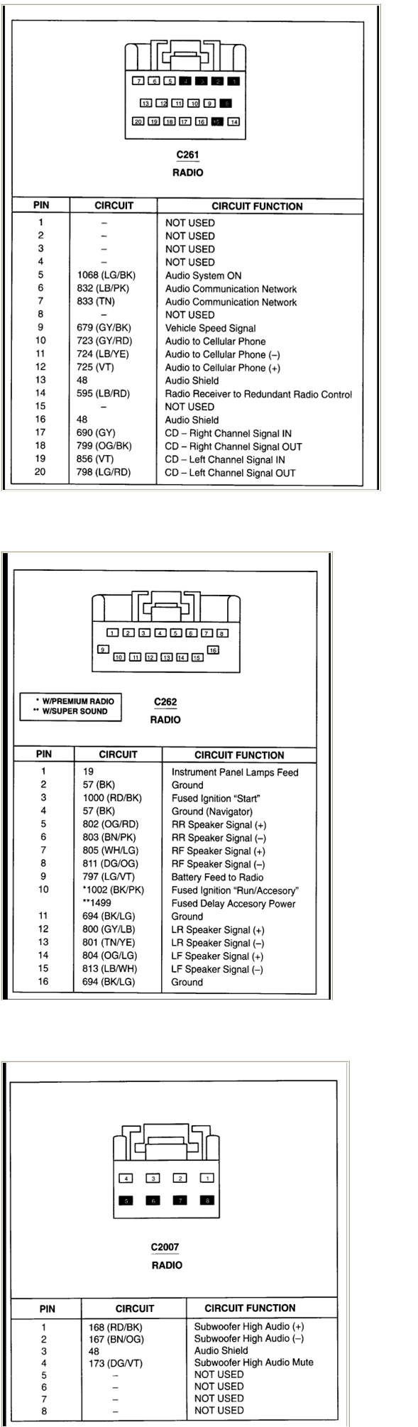 30 Kenwood Kvt 512 Wiring Diagram