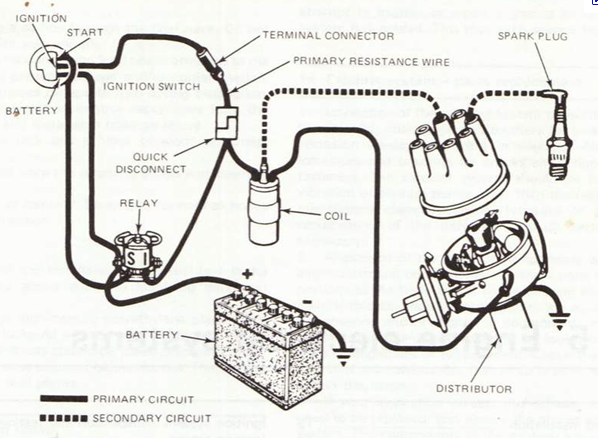 5wsms Ford F100 When Try Start 67 Ford Pickup No Action on 1964 corvette ignition wiring diagram