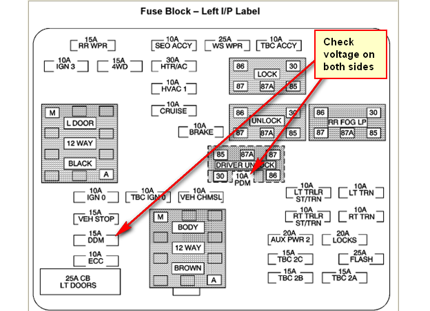2000 Cadillac Escalade Fuse Diagram - 2.isewaeaw.blokchn.info • on cadillac electrical schematic, 1989 cadillac deville radio schematic, cts-v clutch schematic,