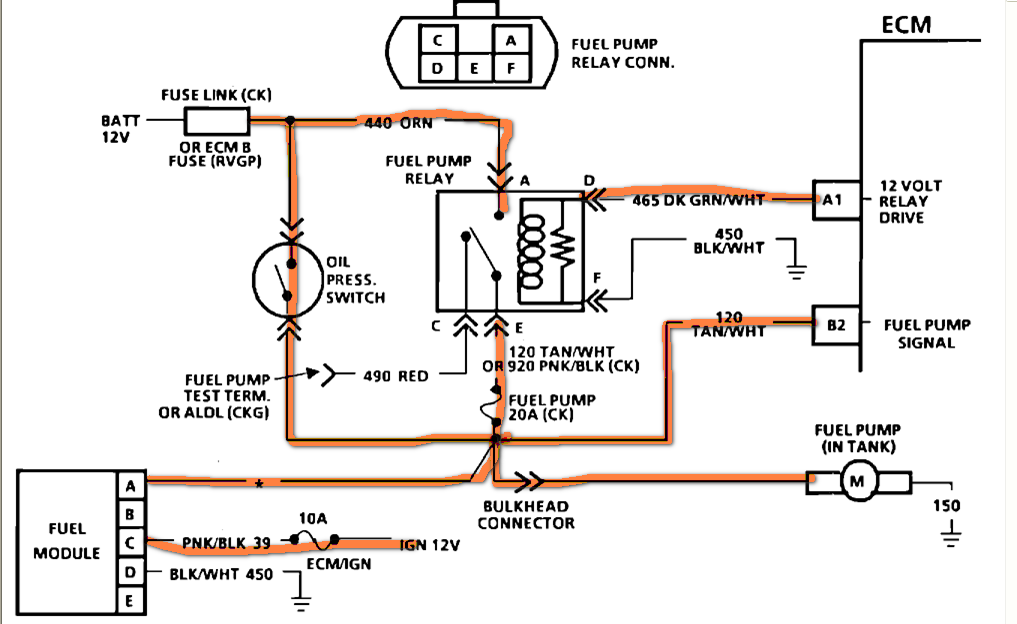 ford 302 oil sending unit wiring chevy oil sending unit wiring diagram i have a 88 k2500 no electric going to the fuel pump ive ...